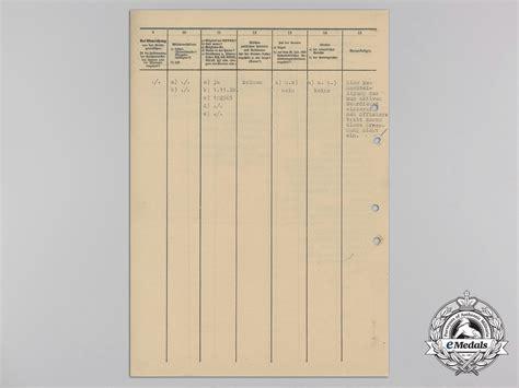 Ss Signature promotion document w signature of ss reichsf 252 hrer heinrich himmler
