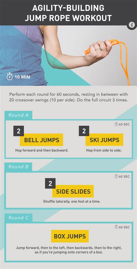 jump in melt fat fast with jump rope circuit training hey fran hey the fast jump rope workout to burn fat