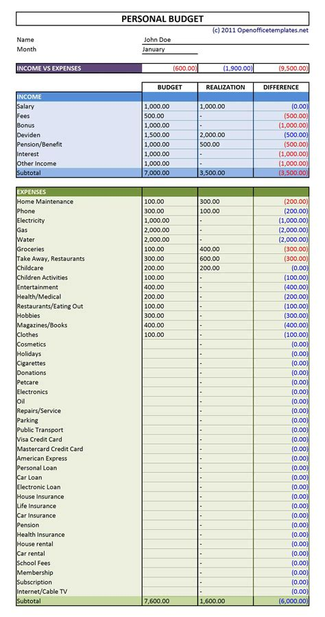 Wedding Budget Calc by Budget Open Office Templates
