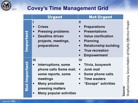 time management grid template standardized template ppt