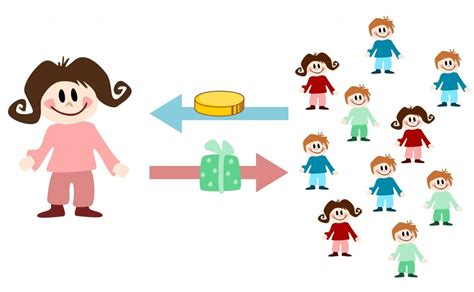 Qu Est Ce Que Le Crowdfunding 484 by Le Crowdfunding Qu Est Ce Que C Est Crowdfunding
