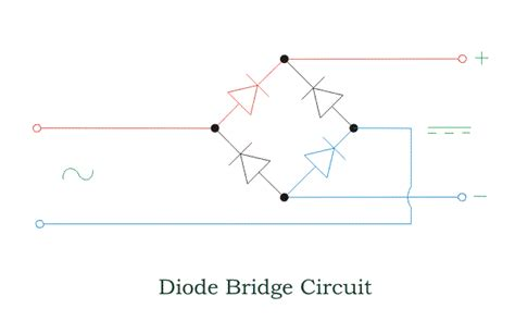 diode bridge pcb construction of ac circuits and working of ac circuits electrical4u