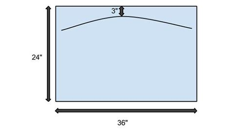 picture hanging height formula picture hanging height formula 28 images how to hang