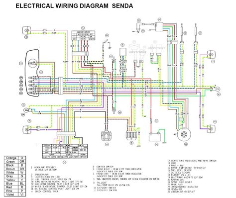 bajaj bike wiring diagram bike horn wiring diagram odicis