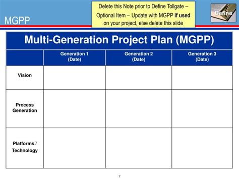 multi generational project plan template ppt what is a tollgate review template powerpoint