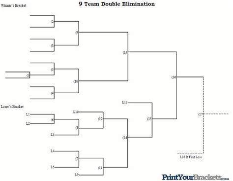 printable volleyball tournament brackets 9 team double elimination tournament bracket anne