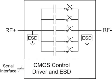 capacitor controlled oscillator capacitor selection for oscillator 28 images multi output oscillator oscillator circuit