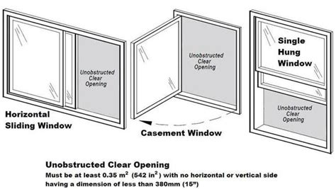 bedroom window size code window size for basement bedroom 28 images egress