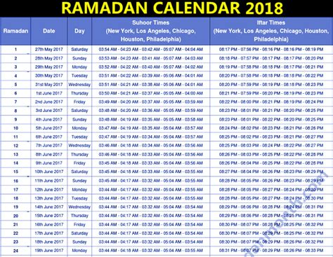 when is ramadan 2018 ramadan 2018 calendar yearly printable calendar