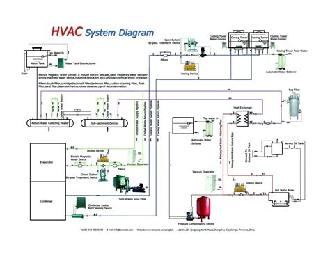 diagram air conditioning cycle diagram