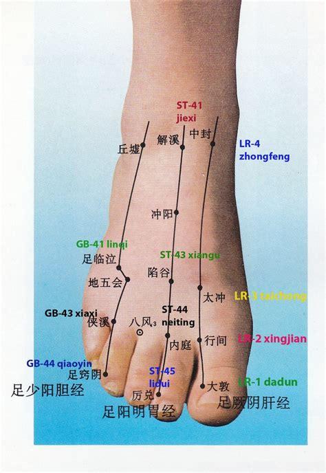 dolore tallone interno amazing dolore piede esterno dz17 pineglen