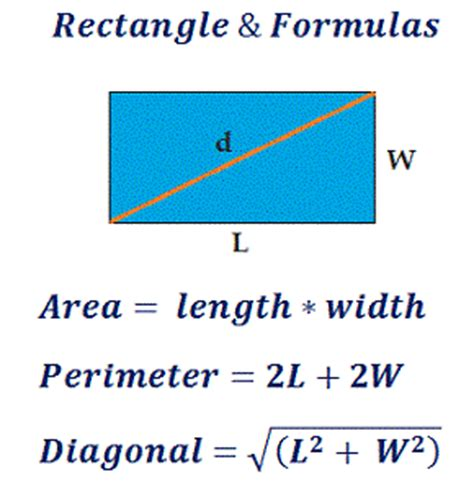 area of a square calculator rectangle area perimeter diagonal length calculator