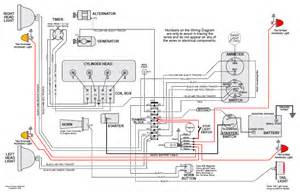 1930 ford ignition wiring diagram 1930 ford free wiring diagrams