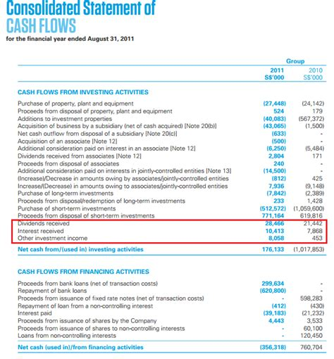 exle of cash flow investing activities net profit ebitda operating cashflow and free cashflow