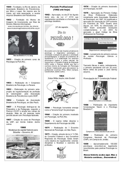 Jornal História da Psicologia no Brasil