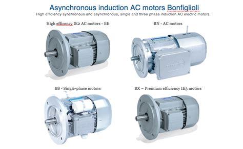 jaya induction electric bonfiglioli electric motors induction ac motors pt sarana jaya soerna