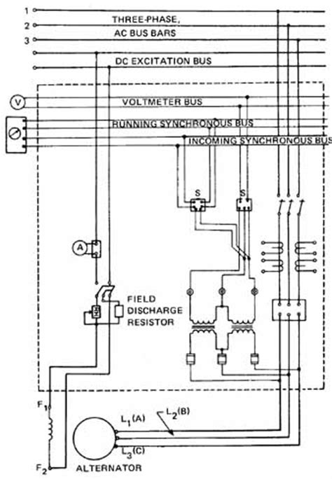 tracing of panel wiring diagram of an alternator wiring