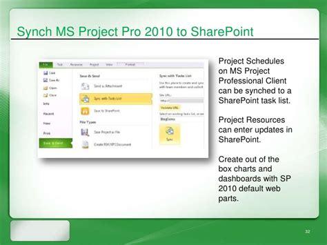 sharepoint issue tracking workflow sharepoint designer workflow issues best