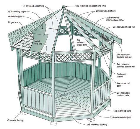gazebo roof plans best 25 diy gazebo ideas on pergula ideas