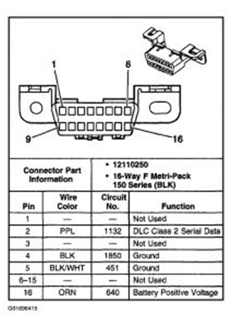 2002 cadillac escalade fuse panel 2002 cadillac escalade front axle wiring diagram odicis 2002 cadillac escalade obd2 fuse box wiring diagram for free
