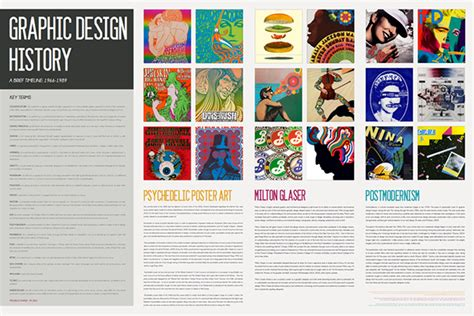a graphic history history of graphic designing graphic designing