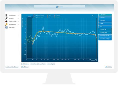Room Correction Software by Dirac Live Room Correction Improves Your Audio System