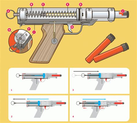 how to build a gun build a better nerf gun make