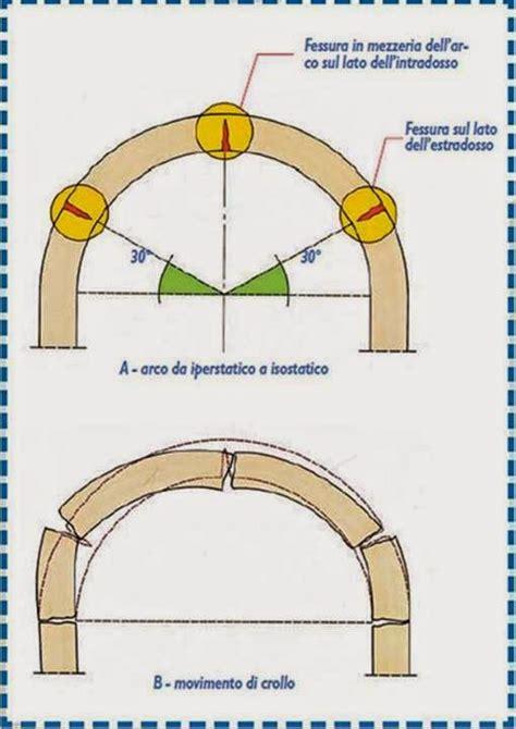 Archi In Muratura Per Interni by Consolidare Archi E Volte