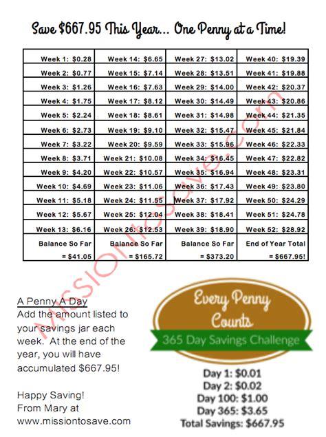 one year savings challenge yearly savings challenge one year savings challenge deanna