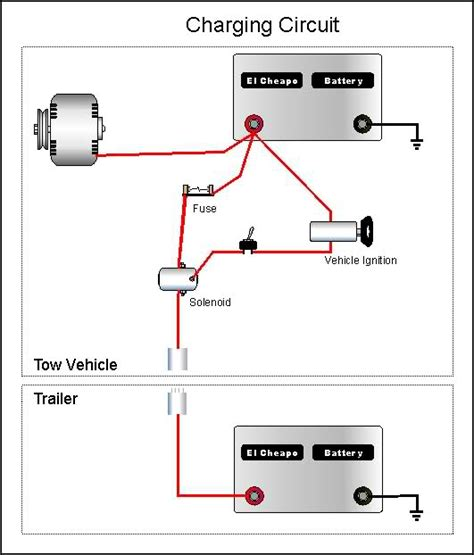 Wire Size To Battery In Trailer Ih8mud Forum