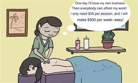 Funny Massage Meme - why is massage therapy so expensive lu mueller kaul s blog