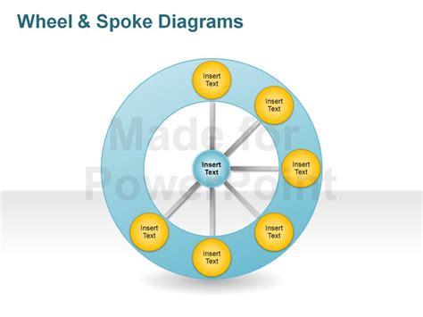wheel and spoke diagram wheel diagram editable powerpoint bundle