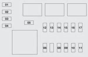 fiat 500l od 2012 bezpieczniki schemat auto genius fiat punto 199 2012 od 2012 roku bezpieczniki schemat auto genius