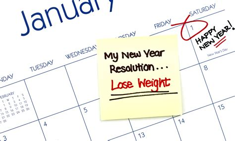 ditch your new year s resolution corexcellence