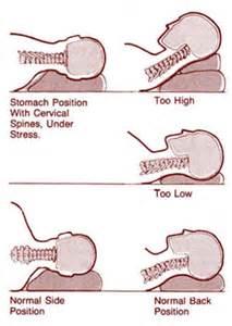 selenzi s 10 ways to avoid back and neck