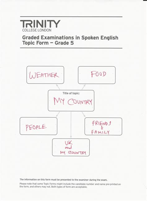 inglese livello b1 test sle b1 selt b1 b1