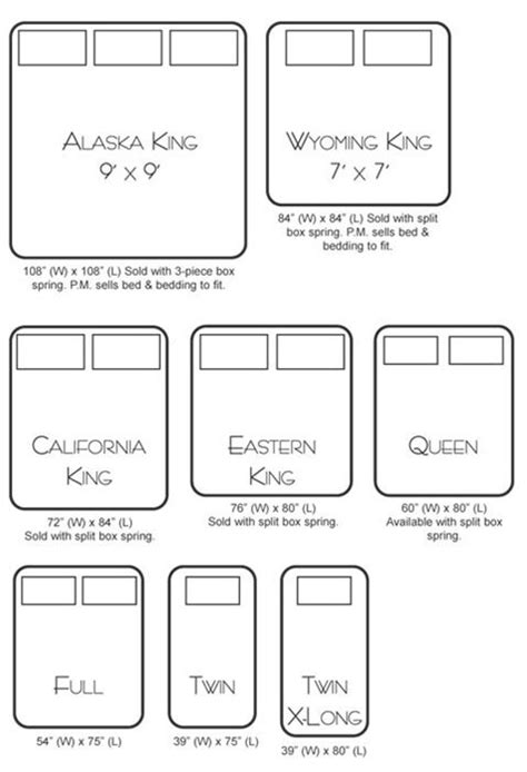 King Size Vs Size Bed by Do Alaskan King Or Wyoming King Beds Aka Family Beds