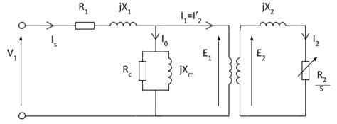 3 phase induction machine equivalent circuit induction motor equivalent circuit