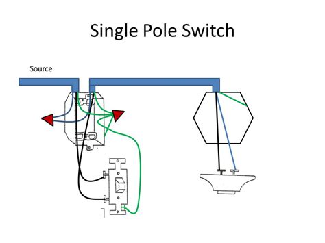wiring diagram for single pole switch how to wire a single