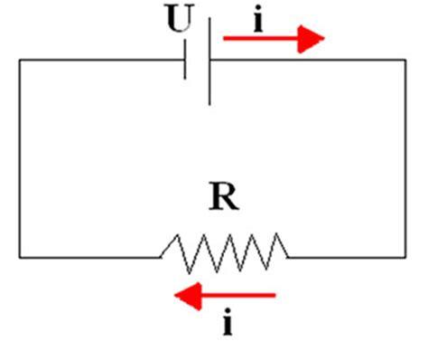 ufv um resistor variavel r pot 234 ncia dissipada num resistor c 225 lculo da pot 234 ncia