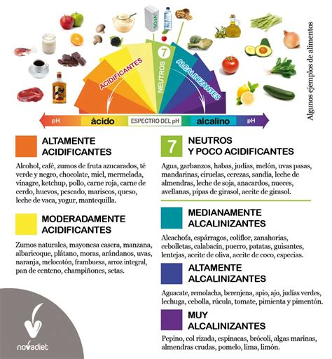 alimenti con ph alcalino la dieta alcalina