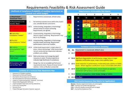 construction risk assessment template besttemplates123