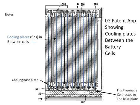 Tesla Battery Cooling Tesla Battery Cooling Tesla Image