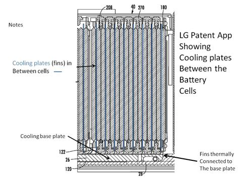 Tesla Model S Cooling System Bmw And Lg Chem Tesla In Battery Thermal Management