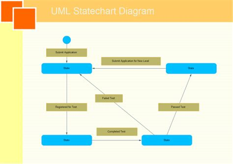 state diagrams uml uml statechart diagram free uml statechart diagram templates
