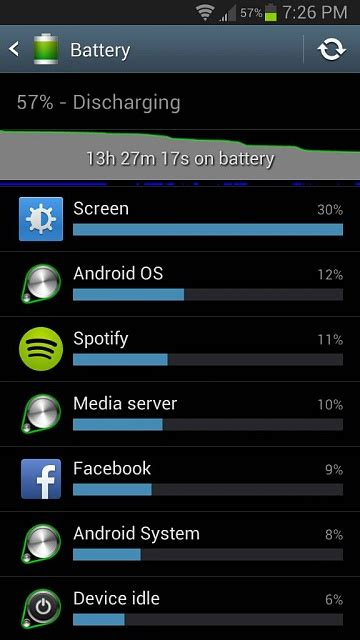 android os draining battery android os battery drain android forums at androidcentral