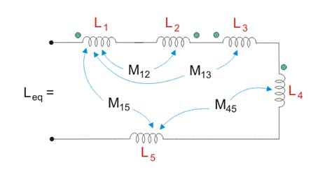 coupled inductors in series inductance