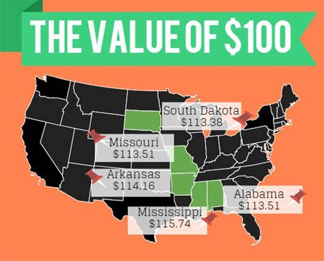 most affordable states to live in 5 most affordable states moving insider