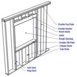 Window Framing Architectionary Window Framing