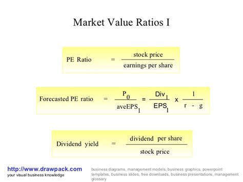 diagram to show ratios market value ratio i diagram